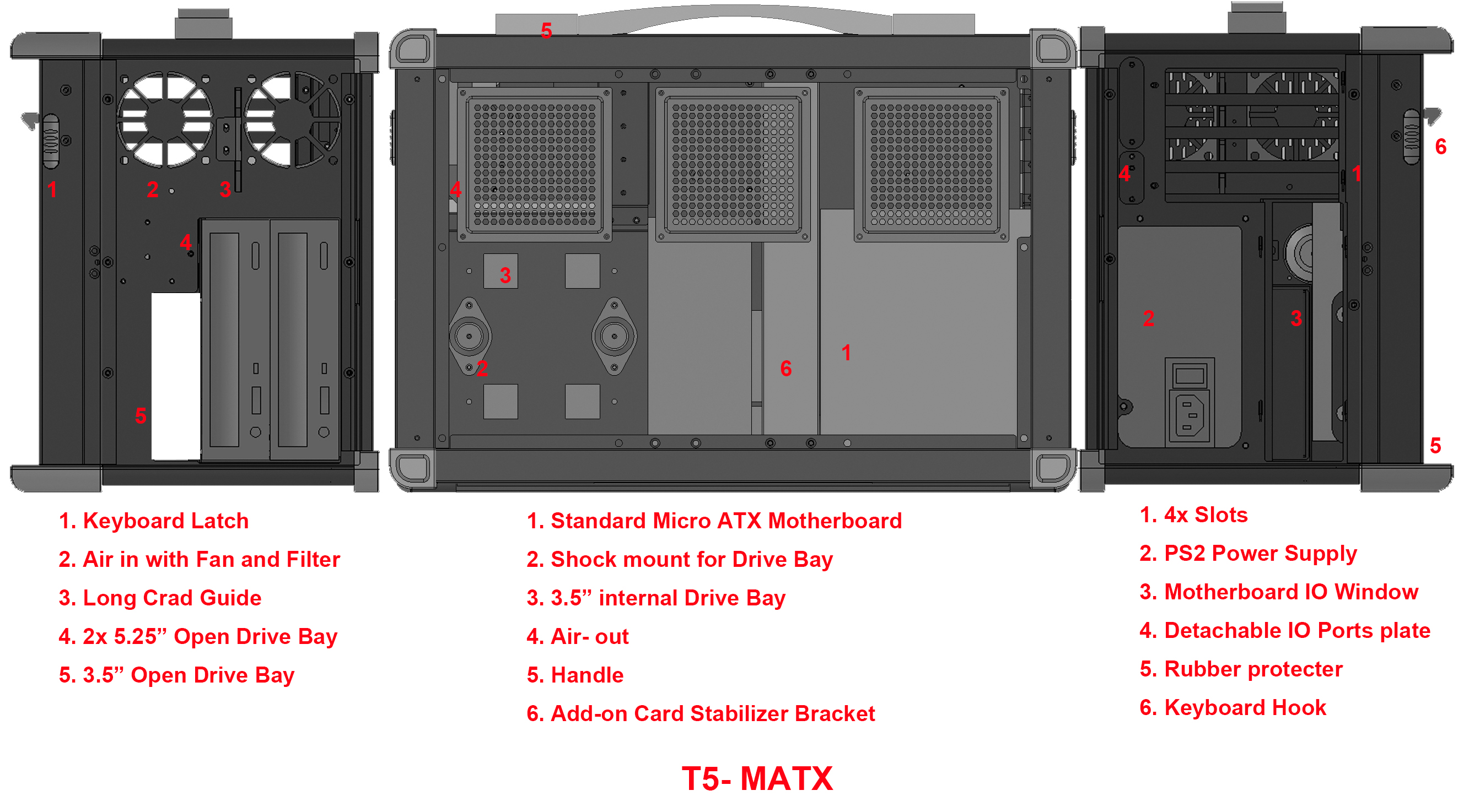 T5 MATX2014